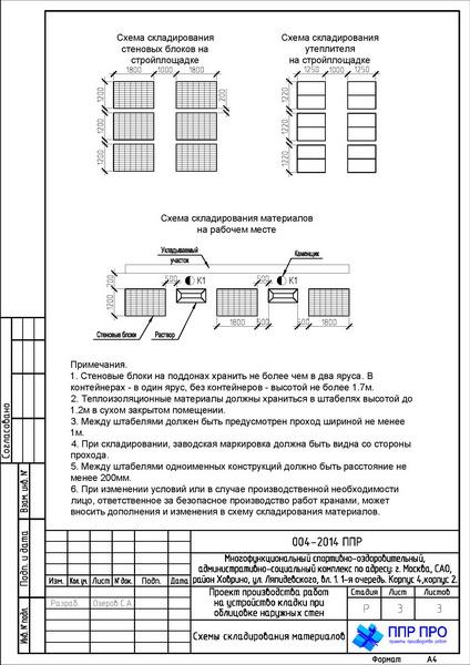 ЗАО «АННИНСКАЯ СХТ» - Аннинский район (Воронежская область)